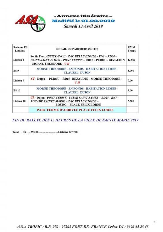 MARTINIQUE TOURISME | 23 | « RALLYE 12 H VILLE DE SAINTE MARIE »_3